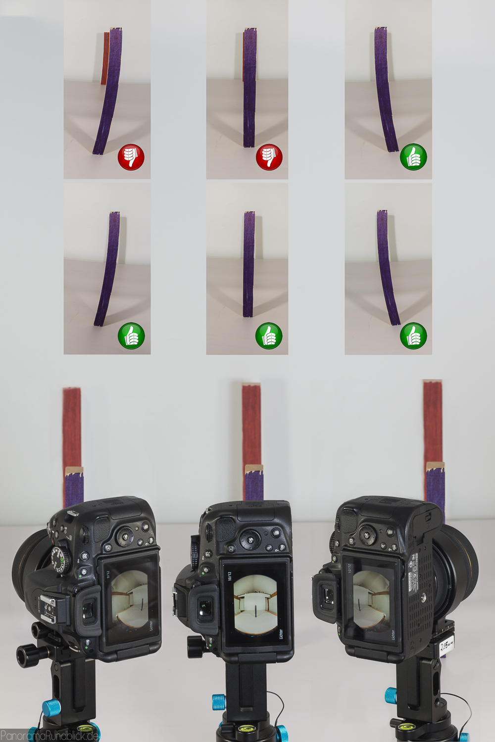 Nodalpunkt-Ermittlung mit NN- Ultimate R10, Sigma 8 mm F3,5 EX DG Zirkular Fisheye-Objektiv
