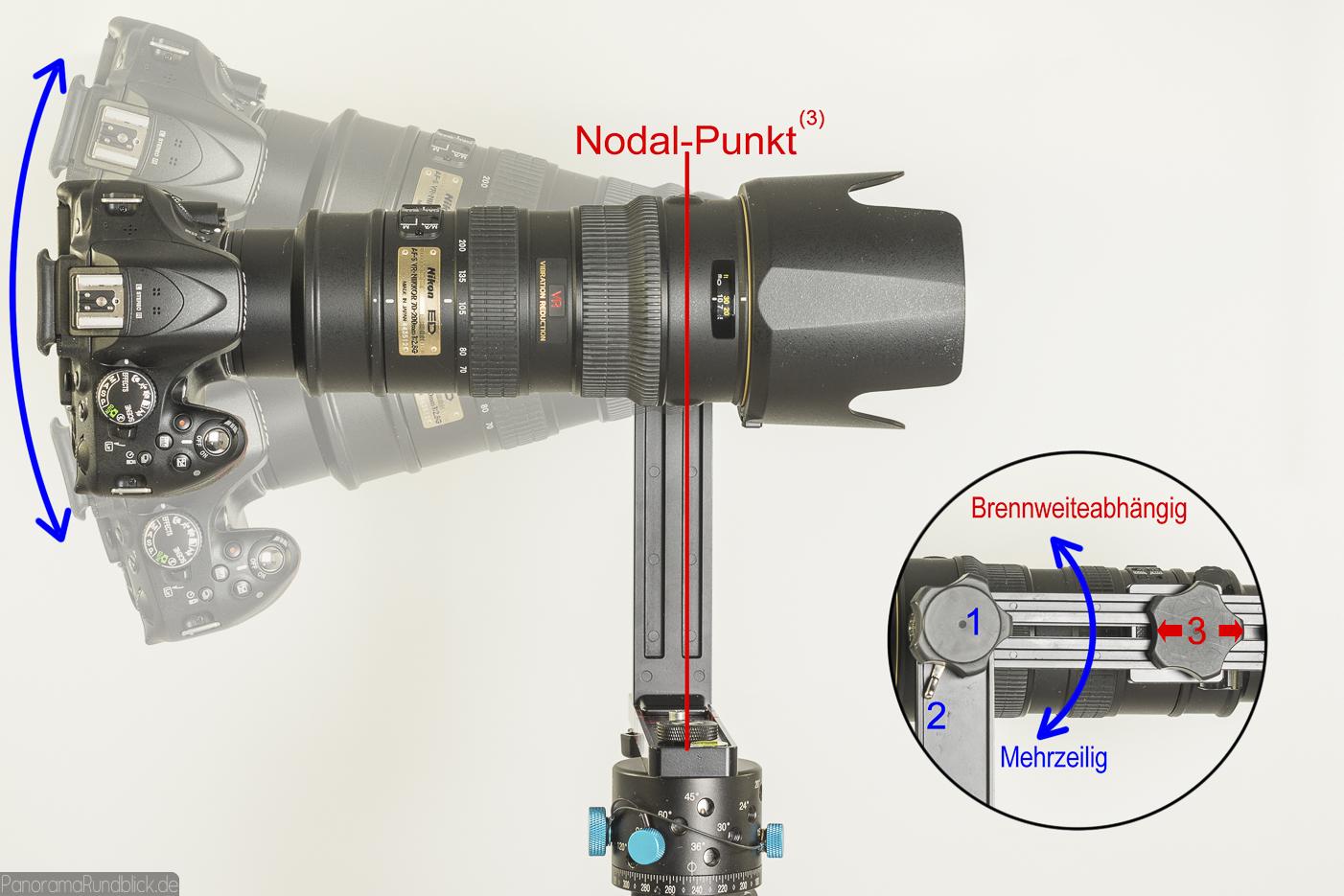 """Nodal Ninja 5 (""""5″ nicht mehr im Programm. Alternativ: Ultimate M1-S verfügt +/- 7.5° horizontalen Schritt-Teilung ). Mit nachgerüsteten Rotator R-D16 II. Nikon D5200 mit 70-200 mm Teleobjektiv"""
